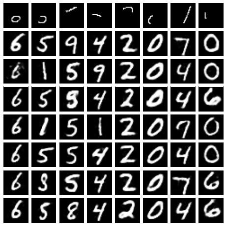 Deconstruction with Discrete Embeddings - R2RT