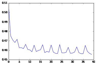 RNN Output, num_steps = 10
